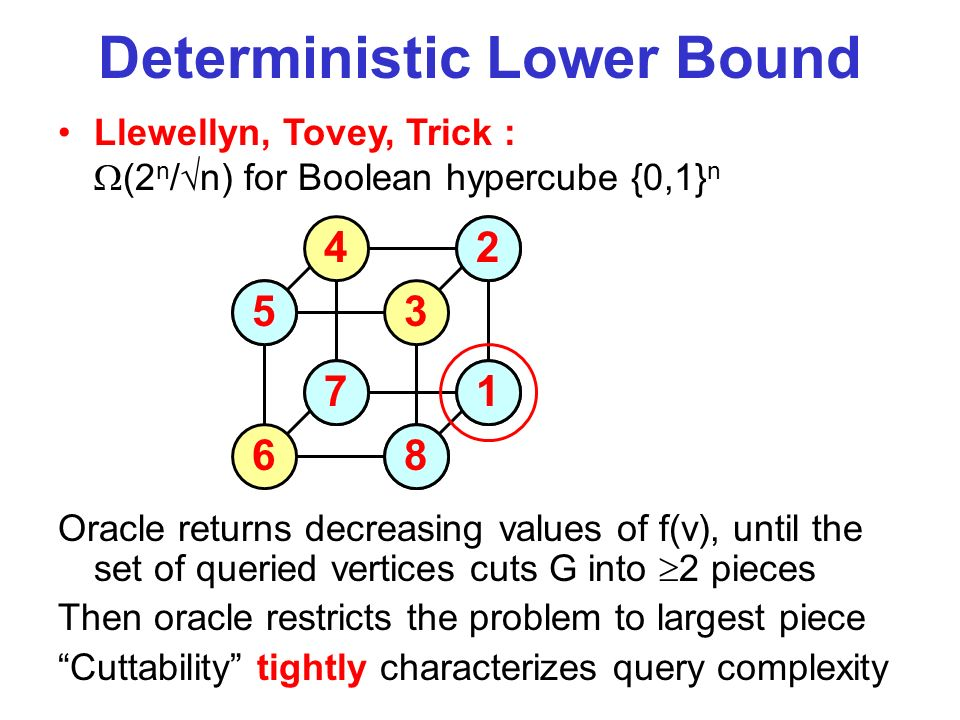 Deterministic Lower Bound Oracle returns decreasing values of f(v), until the set of queried vertices cuts G into 2 pieces Then oracle restricts the problem to largest piece Cuttability tightly characterizes query complexity 8 7 5 6 24 3 1 Llewellyn, Tovey, Trick : (2 n / n) for Boolean hypercube {0,1} n