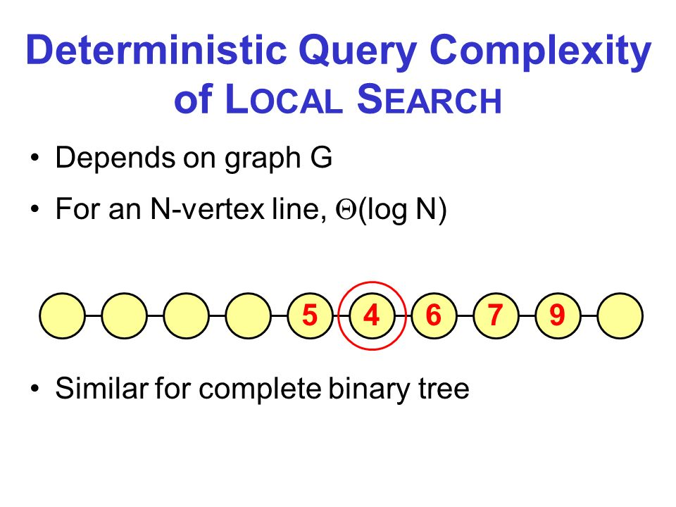 Deterministic Query Complexity of L OCAL S EARCH Depends on graph G For an N-vertex line, (log N) Similar for complete binary tree
