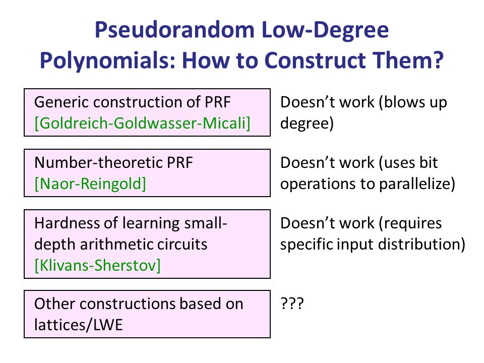 Pseudorandom Low-Degree Polynomials: How to Construct Them? Other constructions based on lattices/LWE Generic construction of PRF [Goldreich-Goldwasse