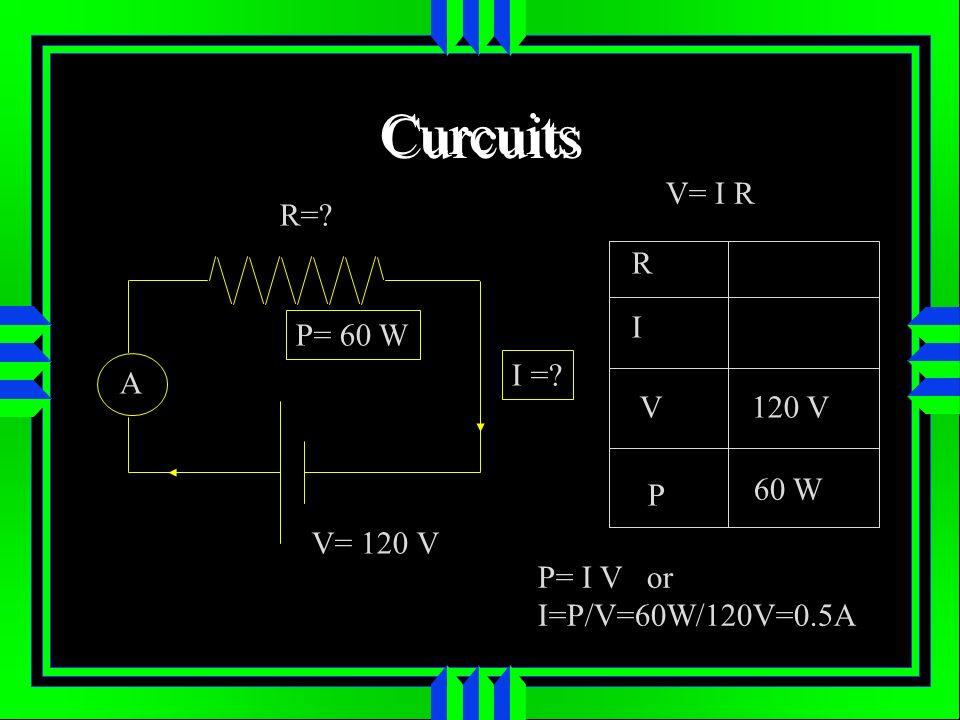 Curcuits R=? A V= 120 V I =? P= 60 W R I V P 120 V 60 W V= I R P= I V or I=P/V=60W/120V=0.5A