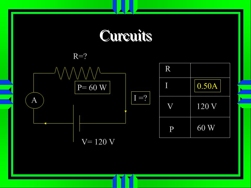 Curcuits R=? A V= 120 V I =? P= 60 W R I V P 120 V 60 W 0.50A
