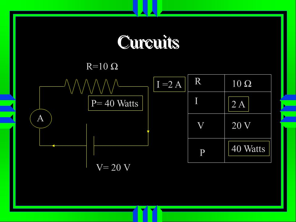 Curcuits R=10 A V= 20 V I =2 A P= 40 Watts R I V P 10 20 V 2 A 40 Watts
