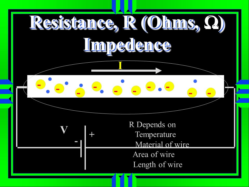 Resistance, R (Ohms, ) Impedence - - + - - - -- -- -- I V R Depends on Temperature Material of wire Area of wire Length of wire