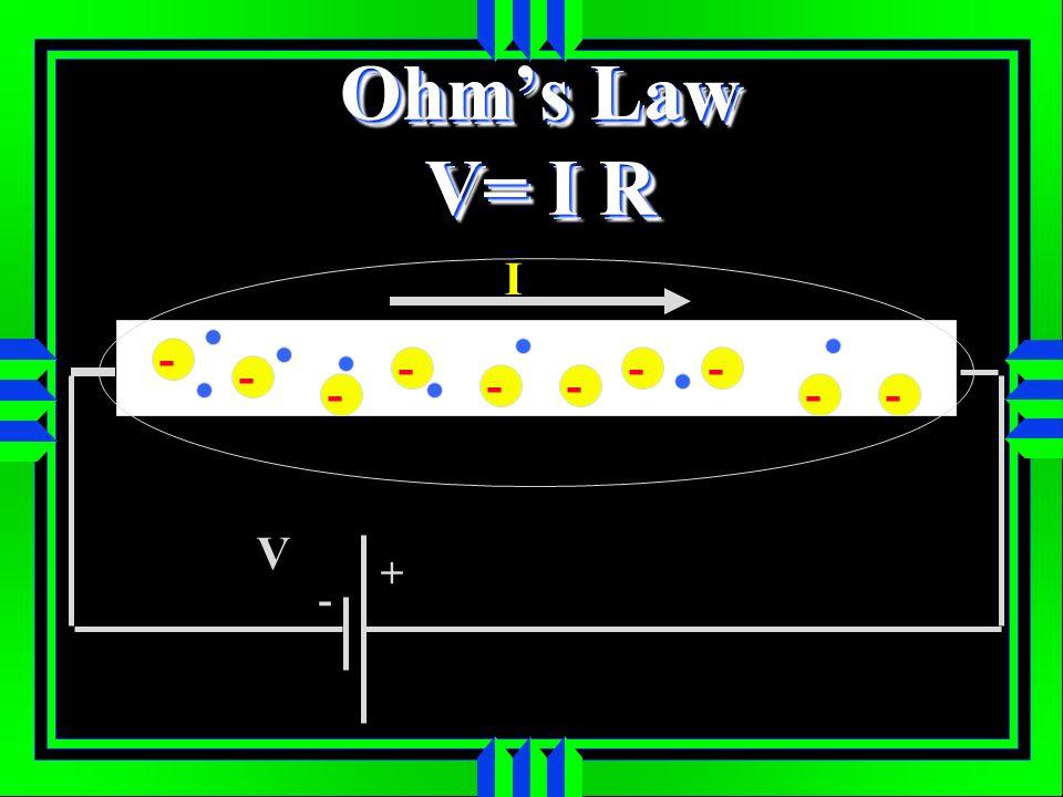 Ohms Law V= I R - - + - - - -- -- -- I V