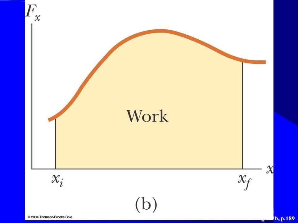 Fig. 7.7b, p.189