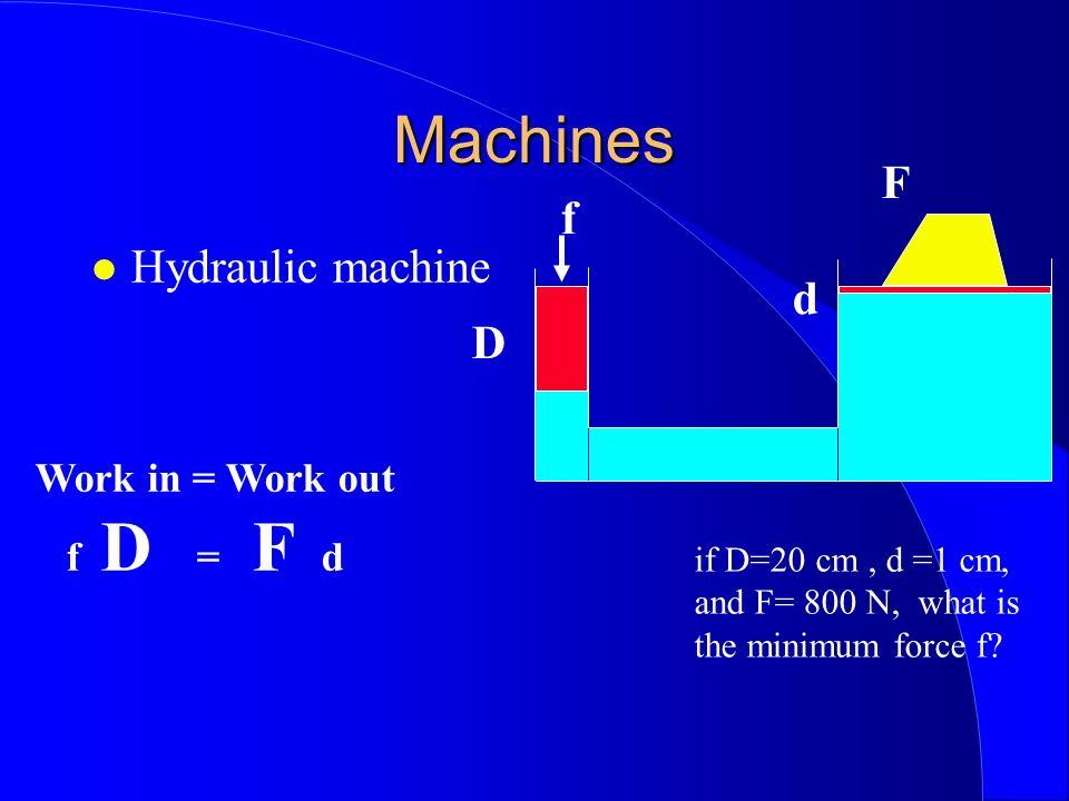Machines Hydraulic machine D d f F Work in = Work out f D = F d if D=20 cm, d =1 cm, and F= 800 N, what is the minimum force f?