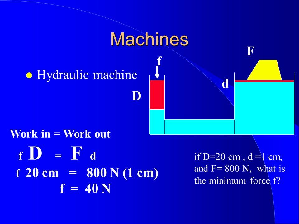 Machines Hydraulic machine D d f F Work in = Work out f D = F d f 20 cm = 800 N (1 cm) f = 40 N if D=20 cm, d =1 cm, and F= 800 N, what is the minimum