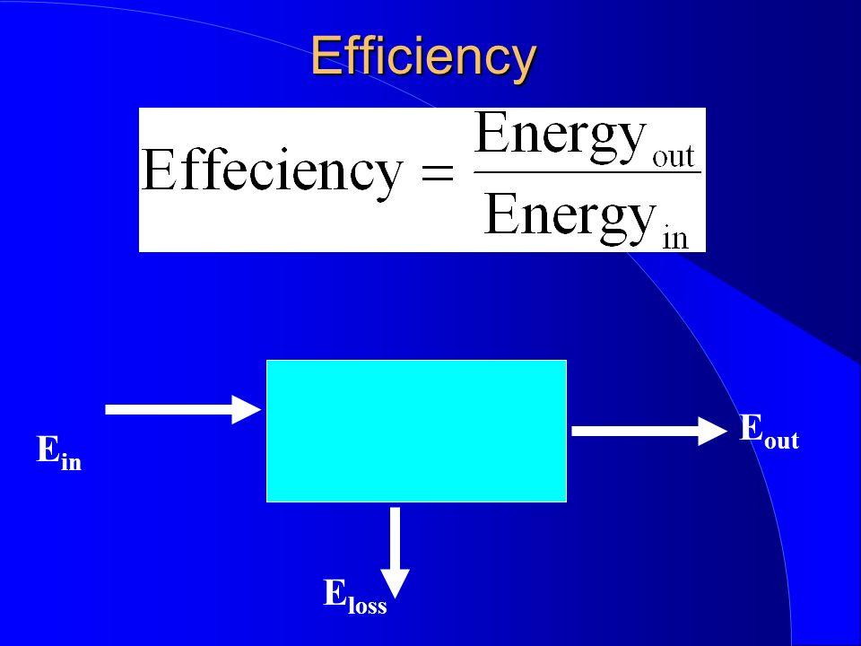 Efficiency E in E out E loss