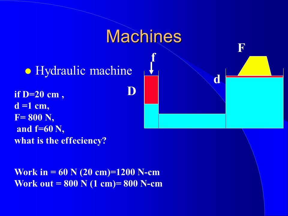 Machines Hydraulic machine D d f F Work in = 60 N (20 cm)=1200 N-cm Work out = 800 N (1 cm)= 800 N-cm if D=20 cm, d =1 cm, F= 800 N, and f=60 N, what