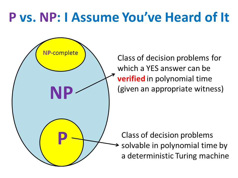 P vs. NP: I Assume Youve Heard of It Class of decision problems solvable in polynomial time by a deterministic Turing machine P NP Class of decision p