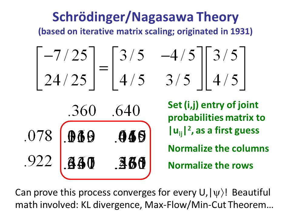 Schrödinger/Nagasawa Theory (based on iterative matrix scaling; originated in 1931) Normalize the columns Normalize the rows Set (i,j) entry of joint probabilities matrix to |u ij | 2, as a first guess Can prove this process converges for every U,| .