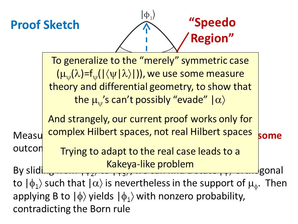 Speedo Region Measuring | in the basis B={| 1,| 2,| 3 } must yield some outcome with nonzero probabilitysuppose | 1 By sliding from | 2 to | 3, we can