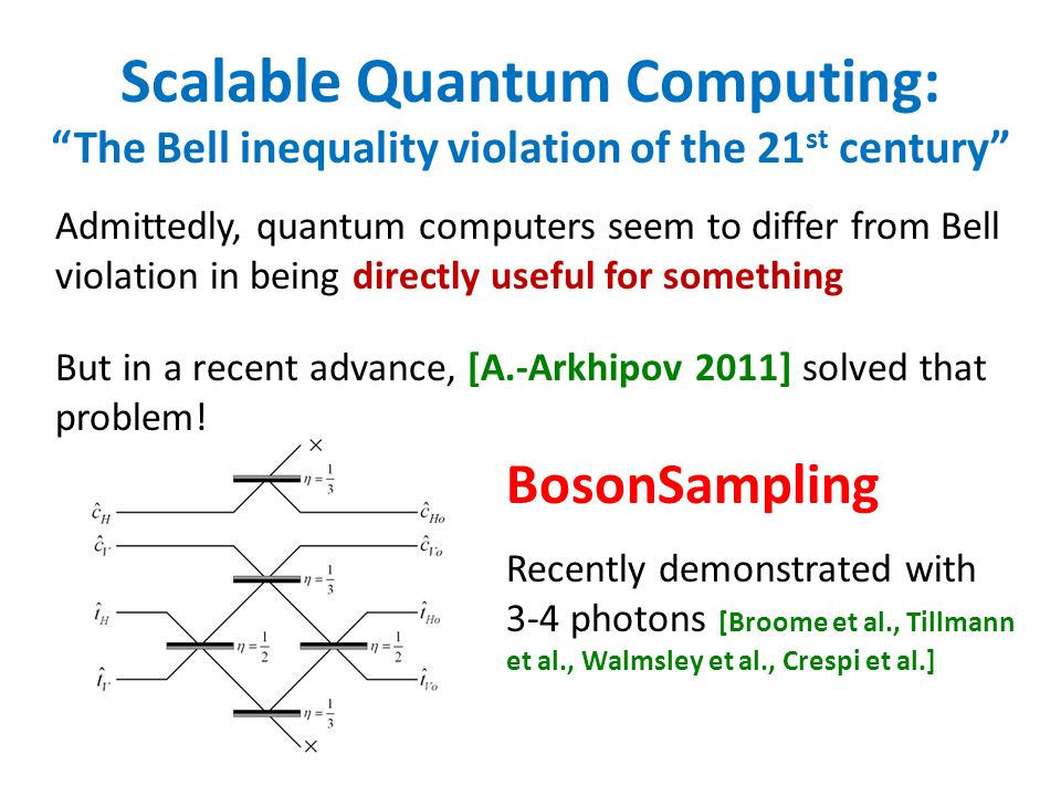 Scalable Quantum Computing: The Bell inequality violation of the 21 st century Admittedly, quantum computers seem to differ from Bell violation in bei