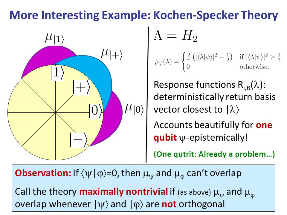 Accounts beautifully for one qubit -epistemically! (One qutrit: Already a problem…) More Interesting Example: Kochen-Specker Theory Observation: If |
