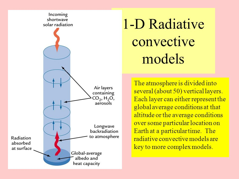 2-D Models Putting several radiative convective models together one can create a 2-D model predicting climate conditions as a function of latitude and height.