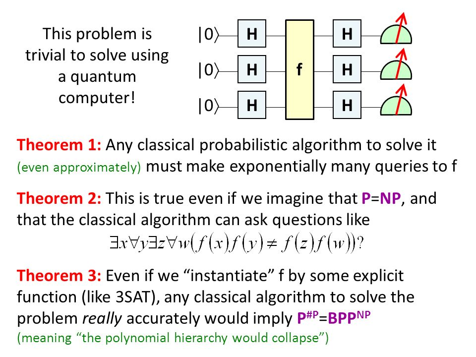 This problem is trivial to solve using a quantum computer! H H H H H H f |0 Theorem 1: Any classical probabilistic algorithm to solve it (even approxi
