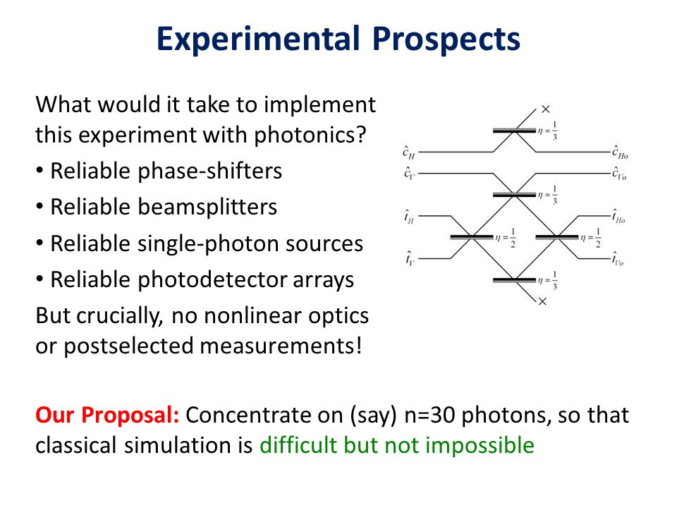Experimental Prospects What would it take to implement this experiment with photonics? Reliable phase-shifters Reliable beamsplitters Reliable single-
