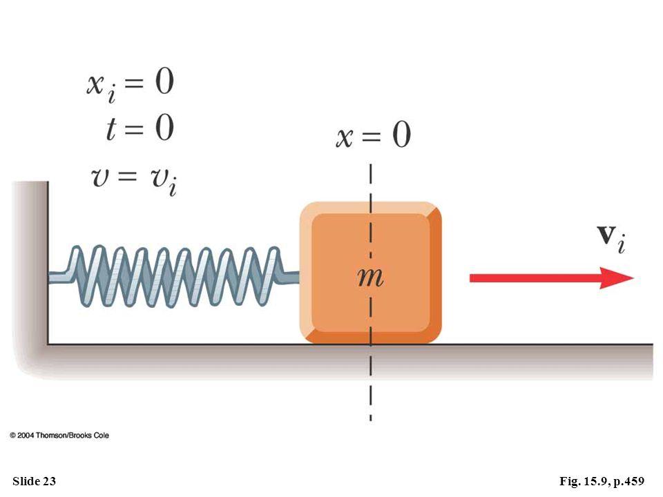 Slide 23Fig. 15.9, p.459