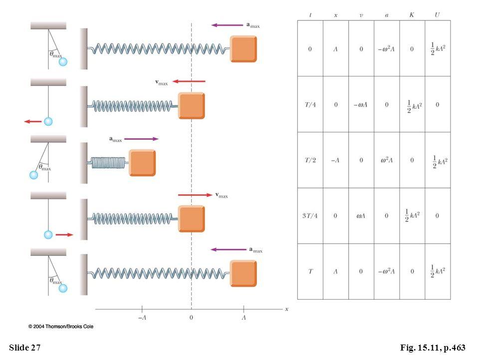 Slide 27Fig. 15.11, p.463
