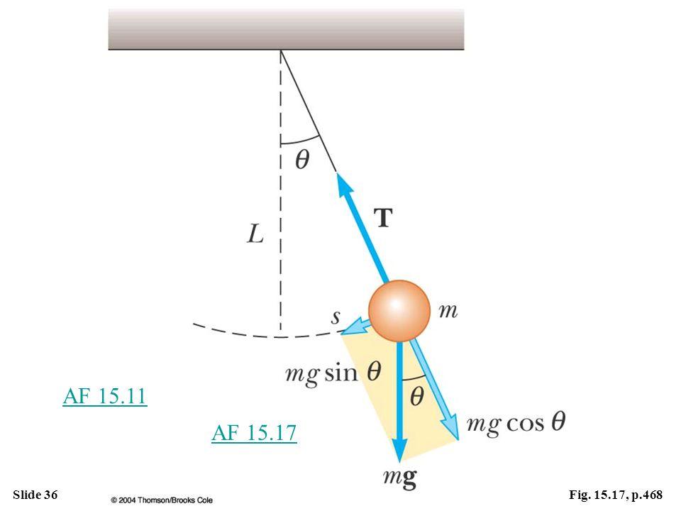 Slide 36Fig. 15.17, p.468 AF 15.11 AF 15.17