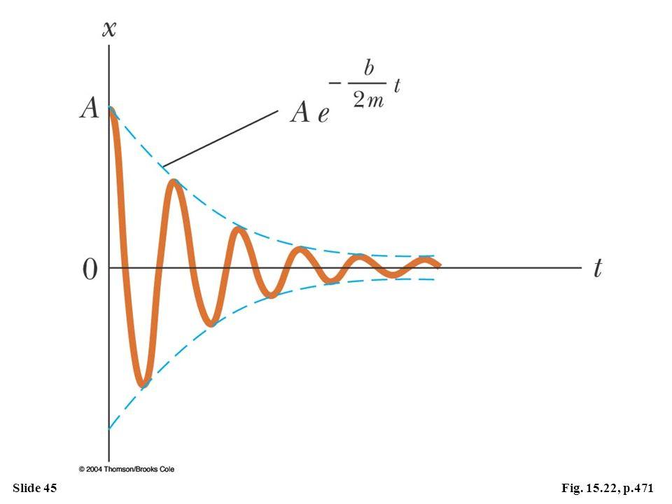 Slide 45Fig. 15.22, p.471