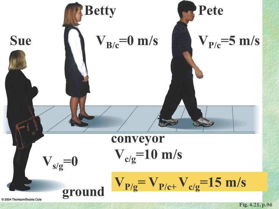 Fig. 4.21, p.96 Sue PeteBetty conveyor ground V s/g =0 V c/g =10 m/s V P/c =5 m/sV B/c =0 m/s V P/g = V P/c+ V c/g =15 m/s