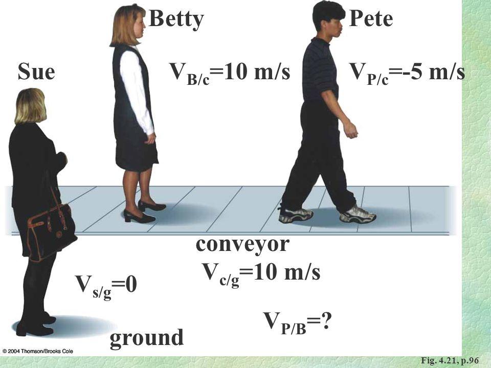 Fig. 4.21, p.96 Sue PeteBetty conveyor ground V s/g =0 V c/g =10 m/s V P/c =-5 m/sV B/c =10 m/s V P/B =?