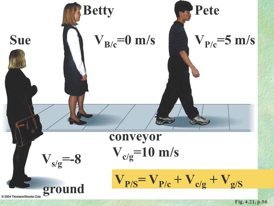 Fig. 4.21, p.96 Sue PeteBetty conveyor ground V s/g =-8 V c/g =10 m/s V P/c =5 m/sV B/c =0 m/s V P/S = V P/c + V c/g + V g/S