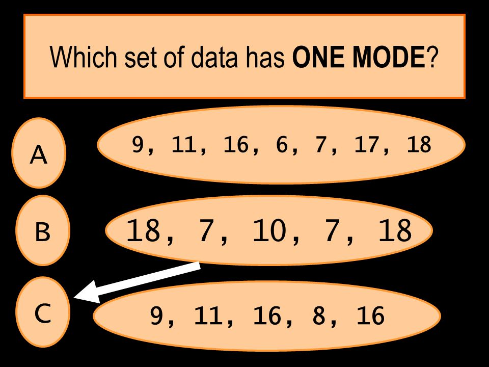 Which set of data has ONE MODE 9, 11, 16, 8, 16 9, 11, 16, 6, 7, 17, 18 18, 7, 10, 7, 18 A C B