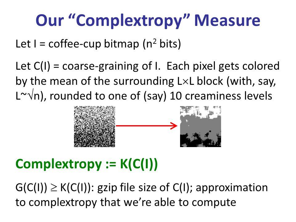 Let I = coffee-cup bitmap (n 2 bits) Let C(I) = coarse-graining of I.