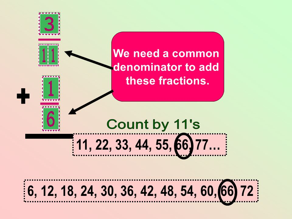 We need a common denominator to add these fractions. 11, 22, 33, 44, 55, 66, 77… 6, 12, 18, 24, 30, 36, 42, 48, 54, 60, 66, 72