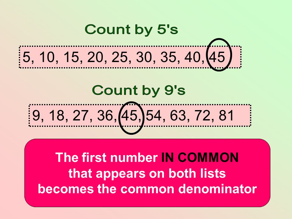 9, 18, 27, 36, 45, 54, 63, 72, 81 5, 10, 15, 20, 25, 30, 35, 40, 45 The first number IN COMMON that appears on both lists becomes the common denominat
