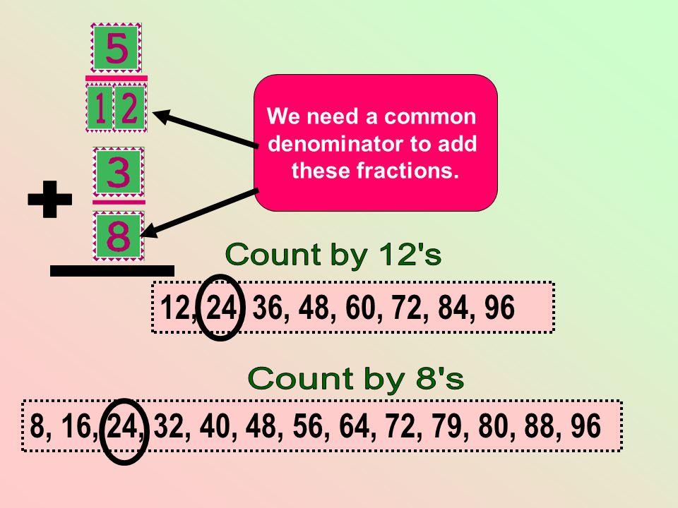 We need a common denominator to add these fractions. 12, 24, 36, 48, 60, 72, 84, 96 8, 16, 24, 32, 40, 48, 56, 64, 72, 79, 80, 88, 96