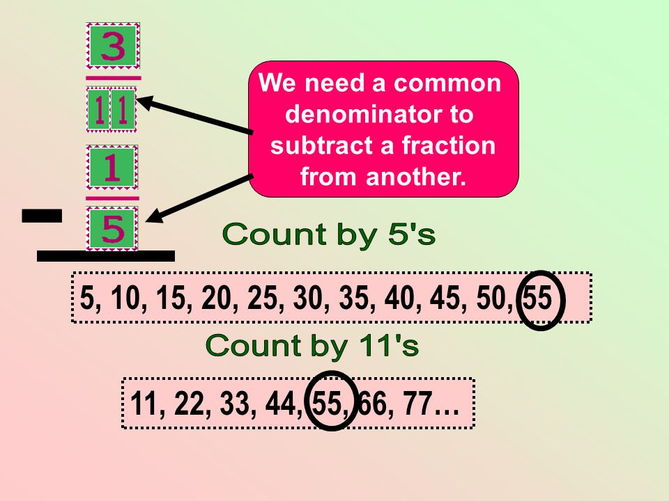 5, 10, 15, 20, 25, 30, 35, 40, 45, 50, 55 We need a common denominator to subtract a fraction from another. 11, 22, 33, 44, 55, 66, 77…