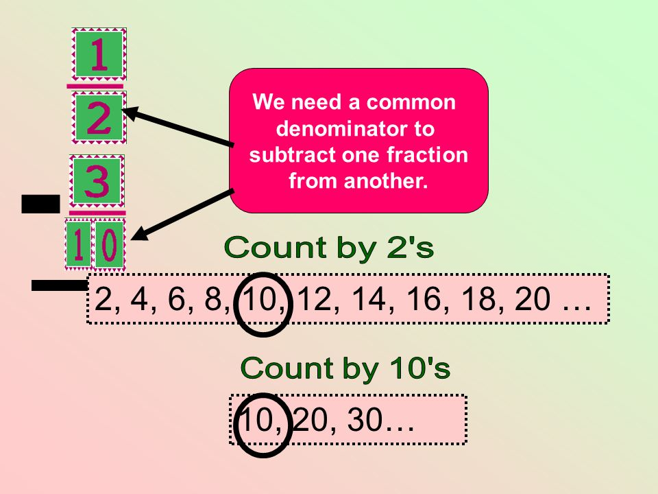 We need a common denominator to subtract one fraction from another. 2, 4, 6, 8, 10, 12, 14, 16, 18, 20 … 10, 20, 30…