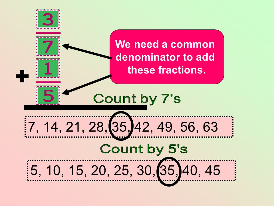 We need a common denominator to add these fractions. 5, 10, 15, 20, 25, 30, 35, 40, 45 7, 14, 21, 28, 35, 42, 49, 56, 63