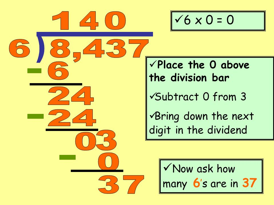 6 x 0 = 0 Place the 0 above the division bar Subtract 0 from 3 Bring down the next digit in the dividend Now ask how many 6s are in 37