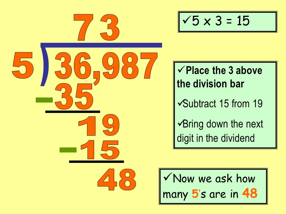 5 x 3 = 15 Place the 3 above the division bar Subtract 15 from 19 Bring down the next digit in the dividend Now we ask how many 5s are in 48