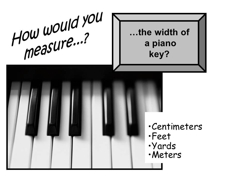 …the width of a piano key? Centimeters Feet Yards Meters