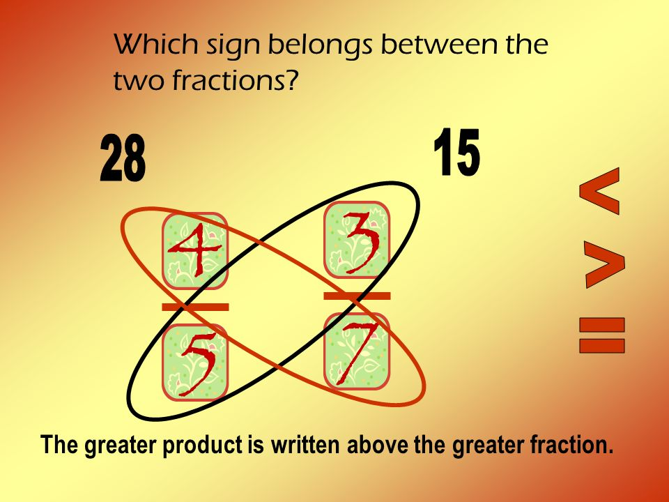 Which sign belongs between the two fractions? The greater product is written above the greater fraction.