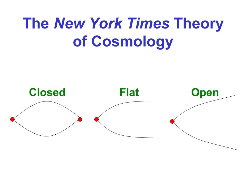The New York Times Theory of Cosmology ClosedFlatOpen