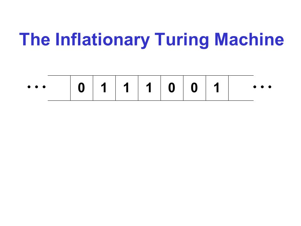 The Inflationary Turing Machine 0 1 0 1 1001