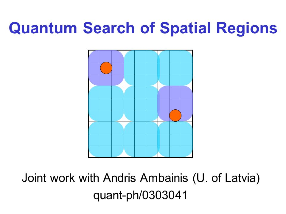 Quantum Search of Spatial Regions Joint work with Andris Ambainis (U. of Latvia) quant-ph/0303041