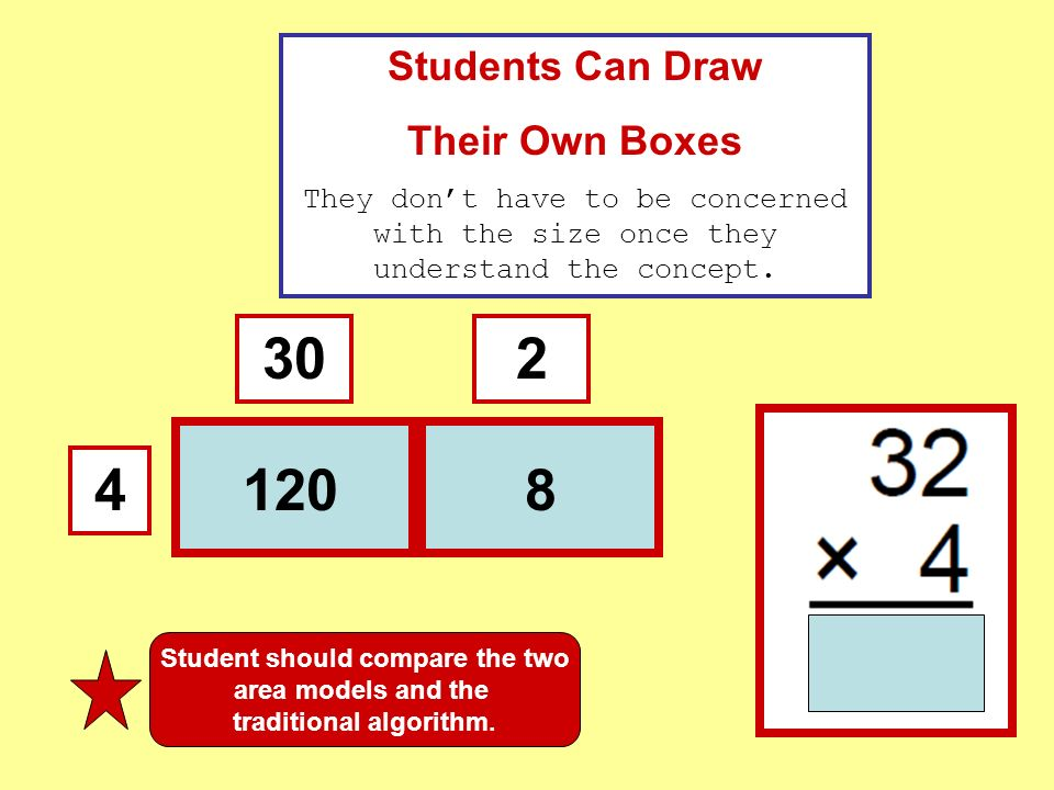 Students Can Draw Their Own Boxes They dont have to be concerned with the size once they understand the concept. 120 30 8 2 4 Student should compare t