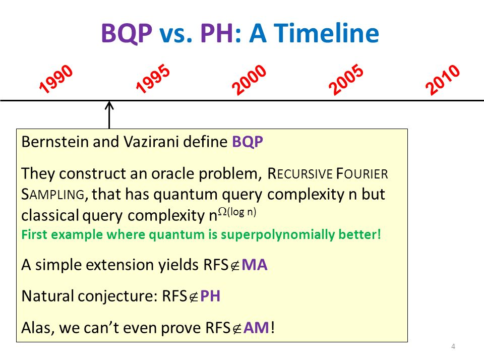 BQP vs. PH: A Timeline Bernstein and Vazirani define BQP They construct an oracle problem, R ECURSIVE F OURIER S AMPLING, that has quantum query compl
