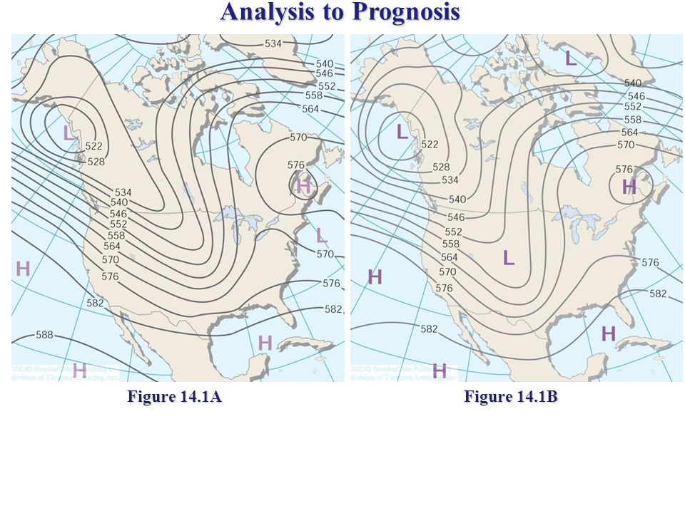 Analysis to Prognosis Figure 14.1A Figure 14.1B