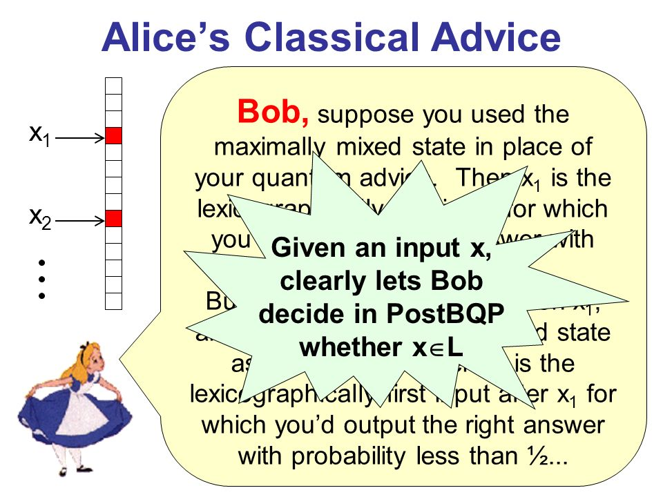 Alices Classical Advice Bob, suppose you used the maximally mixed state in place of your quantum advice.