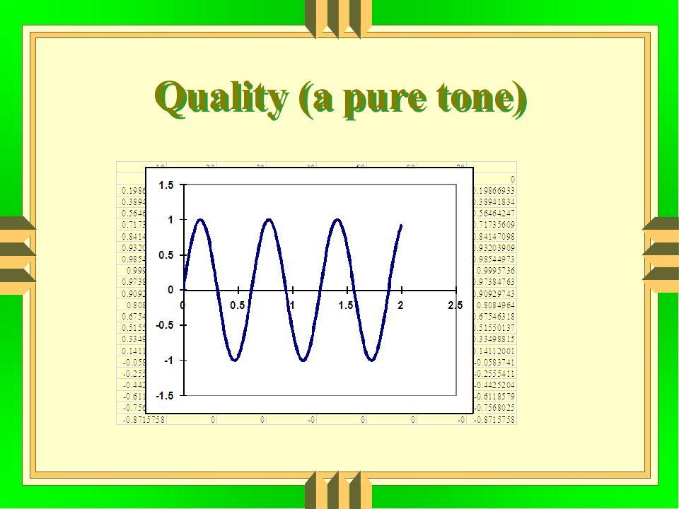 Quality (a pure tone)