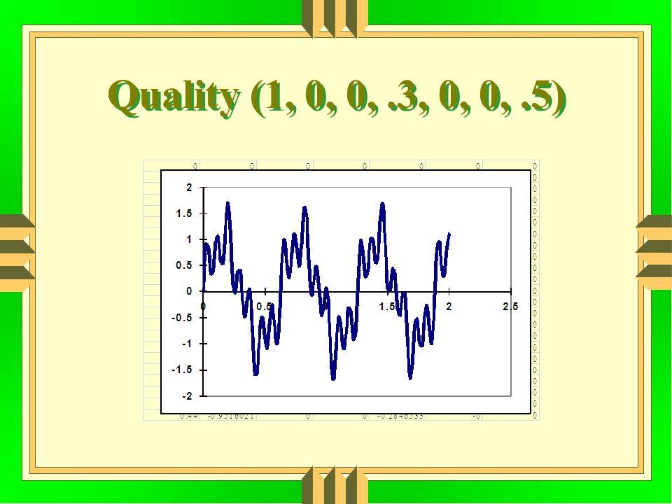 Quality (1, 0, 0,.3, 0, 0,.5)
