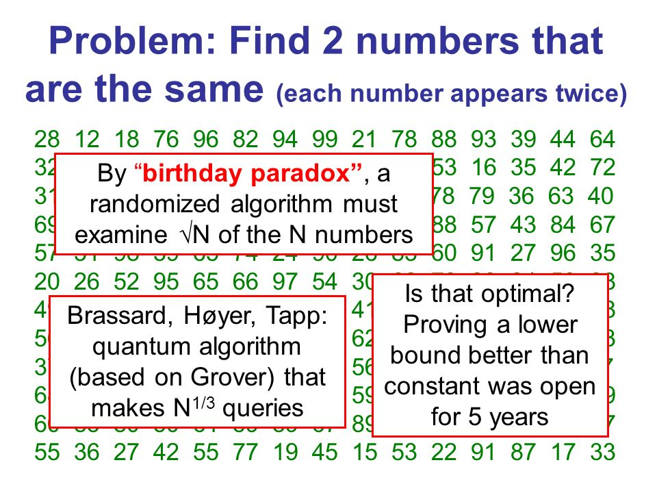 Problem: Find 2 numbers that are the same (each number appears twice) 28 12 18 76 96 82 94 99 21 78 88 93 39 44 64 32 99 70 18 94 82 92 64 95 46 53 16 35 42 72 31 40 75 71 93 32 47 11 70 37 78 79 36 63 40 69 92 71 28 85 41 80 10 52 63 88 57 43 84 67 57 31 98 39 65 74 24 90 26 83 60 91 27 96 35 20 26 52 95 65 66 97 54 30 62 79 33 84 50 38 49 20 47 24 54 48 98 23 41 16 66 75 38 13 58 56 86 34 73 61 73 21 44 62 34 14 51 74 76 83 37 90 58 13 10 25 29 25 56 68 12 11 51 23 77 68 72 43 69 46 87 97 45 59 14 30 19 81 81 49 60 85 80 50 61 59 89 67 89 29 86 48 22 15 17 55 36 27 42 55 77 19 45 15 53 22 91 87 17 33 By birthday paradox, a randomized algorithm must examine N of the N numbers Brassard, Høyer, Tapp: quantum algorithm (based on Grover) that makes N 1/3 queries Is that optimal.